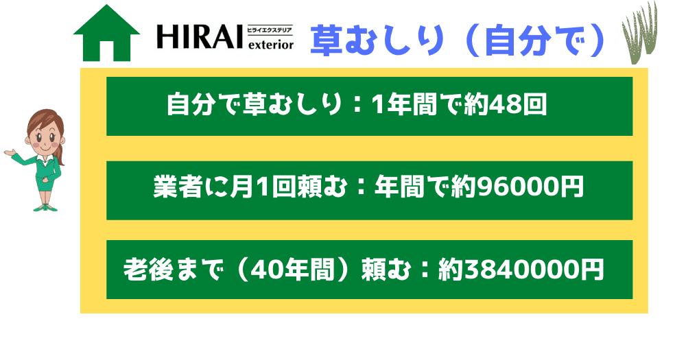 埼玉 雑草対策