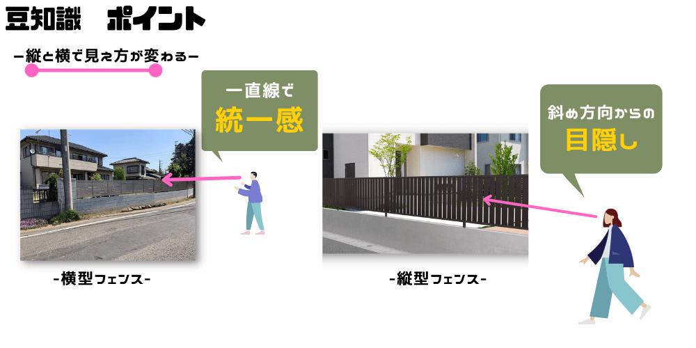 目隠しフェンス 選び方②+α_縦格子フェンスと横格子フェンスの違い