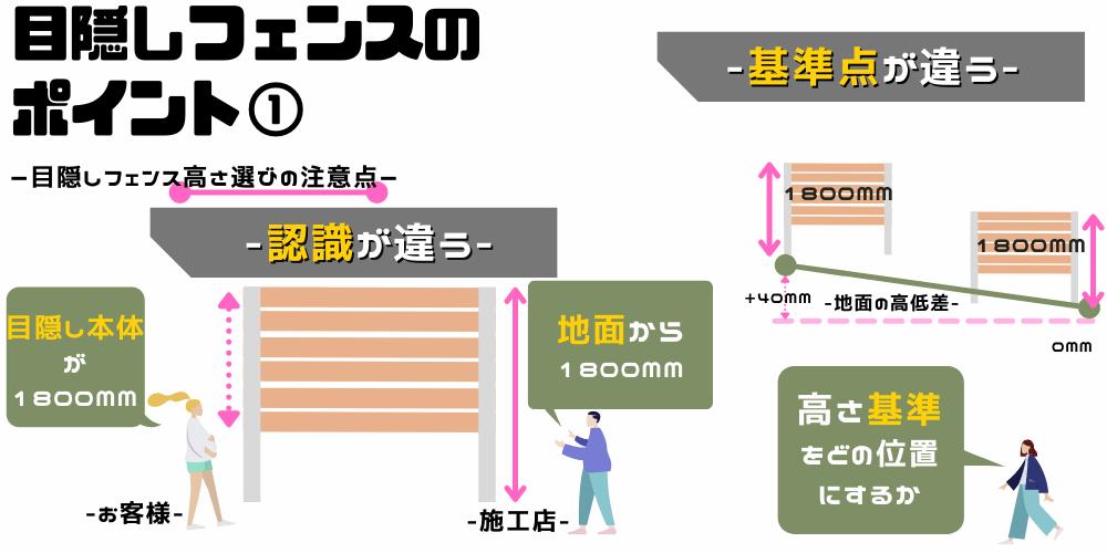 目隠しフェンス 選び方①-3_高さを決める(高さ選びの注意点)