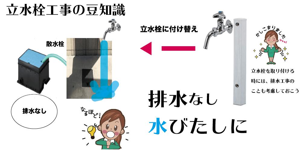 立水栓工事_豆知識