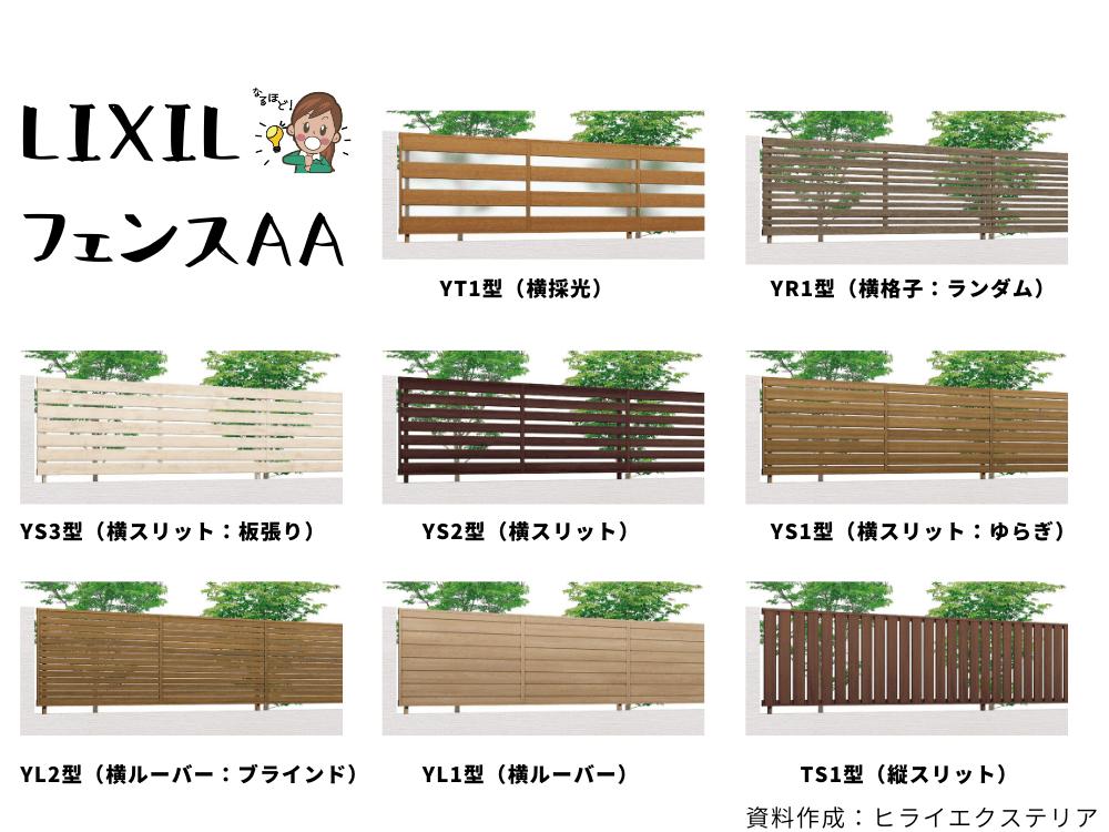 LIXIL_フェンスAA_特徴_デザイン8パターンまとめ資料
